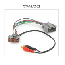 Connects2 CTVVLX002 Volvo C30 Aux Input MP3 iPod RCA